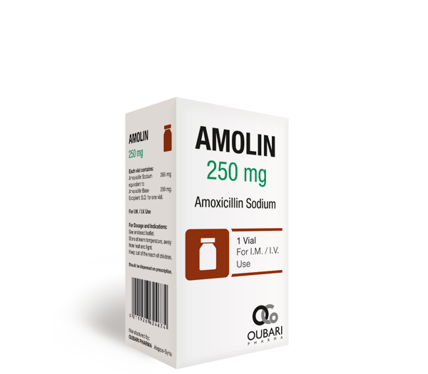Amolin 250 mg